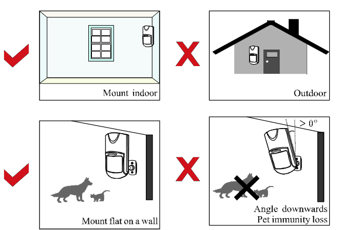 simple tips on installation of pir motion sensor technology news rh hkvstar com Omega Alarm Wiring Diagrams Omega Alarm Wiring Diagrams