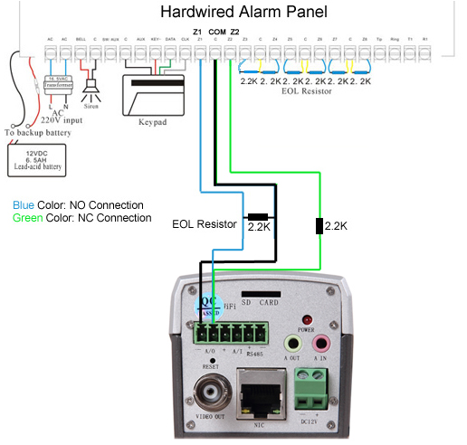 How to connect sensor to IP camera's alarm I/O?