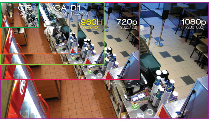 diferencia entre 1080p y 720p dimensions