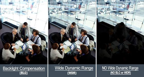 Wide dynamic range (WDR) vs Backlight Compensation (BLC)