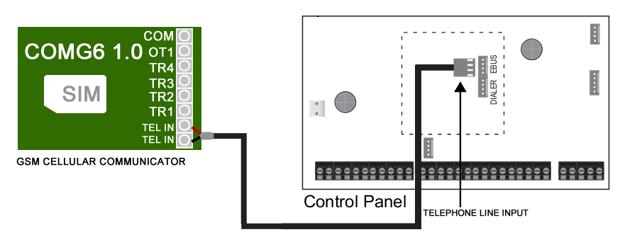 GSM cellular communicator connect existing alarm panel diagram