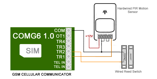 GSM auto dialer connect with hardwired sensors