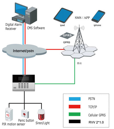 introduce hikvision alarm system ds 19a08 f product news hikvision alarm system diagram
