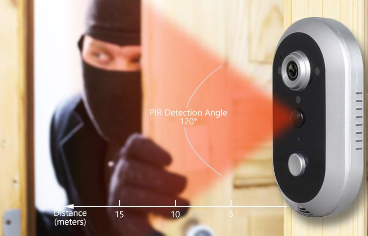 Smart Burglar Monitoring