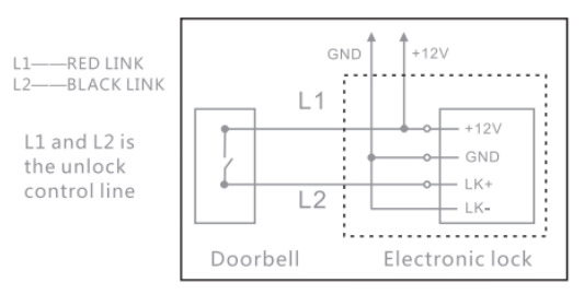 Smart Wi-Fi doorbell connects with electronic lock diagram