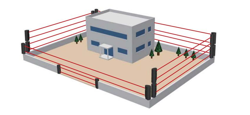 Fotoelektrik Kiriş Çevresi Güvenlik Sistemi Çözüm Şeması