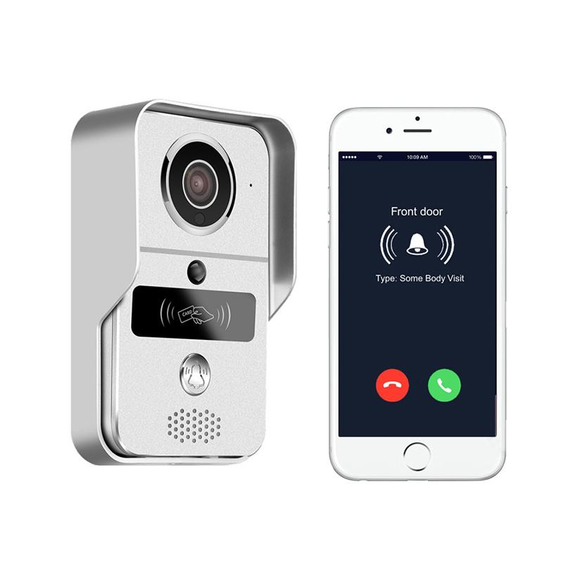 Top Recommended Smart Video Intercom  Doorbell Worth Buying