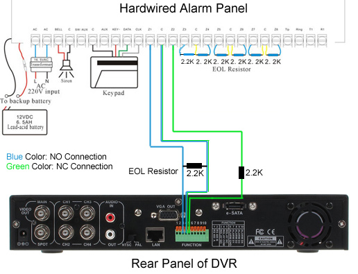 how to connect dvr to alarm systems technology news dvr connect to alarm system diagram