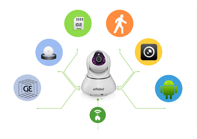 eRobot IP pan/tilt camera
