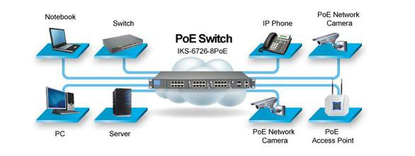 504_PoE_WiFi wifi or poe for ip camera, which is the best? technology news poe ip camera wiring diagram at edmiracle.co
