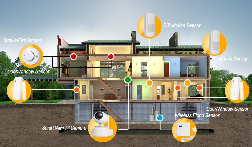 Home alarm system with camera for interactive monitoring ...