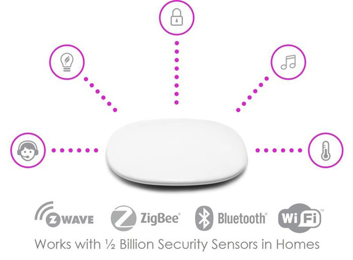 hive smart home security system z wave zigbee product news. Black Bedroom Furniture Sets. Home Design Ideas