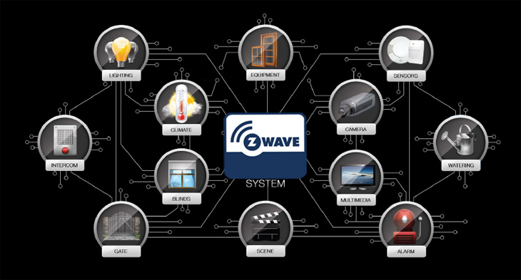 Smart Home Automation Wireless Technology Z Wave