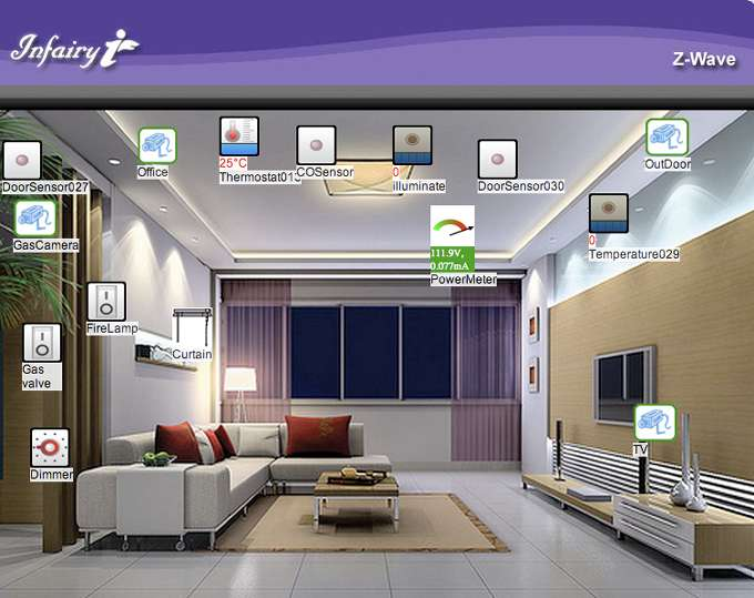 Smart home automation wireless technology z wave for Smart home automation