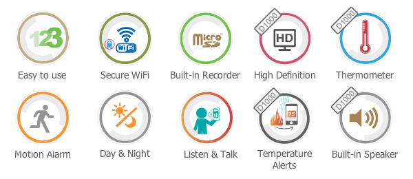 Easy to use, Secure WiFi, Motion Alarm, Day & Night, Built-in Recorder, Listen talk, High Definition, Thermometer, Temperature alert