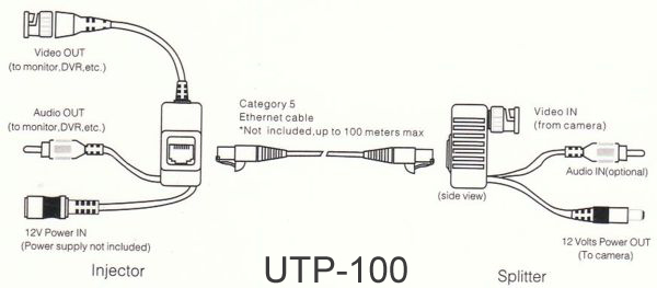 utp_100_diagram utp cat5 1ch twisted pair video baluns with rj45 video balun wiring diagram at reclaimingppi.co